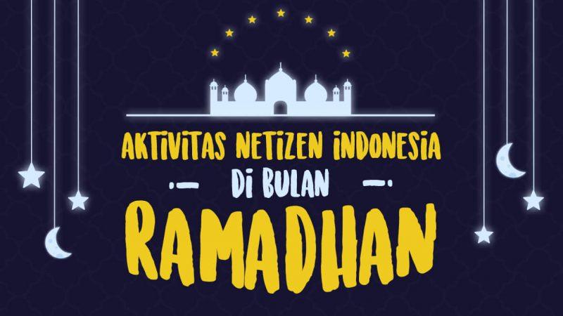 header-aktivitas-medsos-ramadan_politwika-800x450